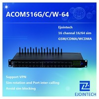 private label 16 ports gsm transmitter and receiver