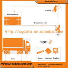Electronics Vehicle Truck Weight Onboard Scale Systems GPS Product Recognition
