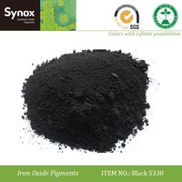 Raw material for lithium iron phosphate batteries