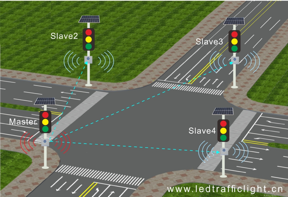 4 Way Intersection Solar Wireless Traffic Light Controller