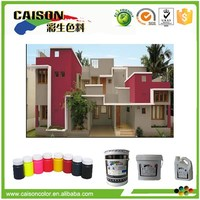Water based color pigment paste for ceramic coating