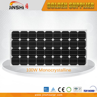 120w Competitive Price High Efficiency Small Size Solar Panel