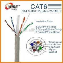 Utp Cat6 Lan Cable código de Color de telecomunicaciones de Cables de cobre