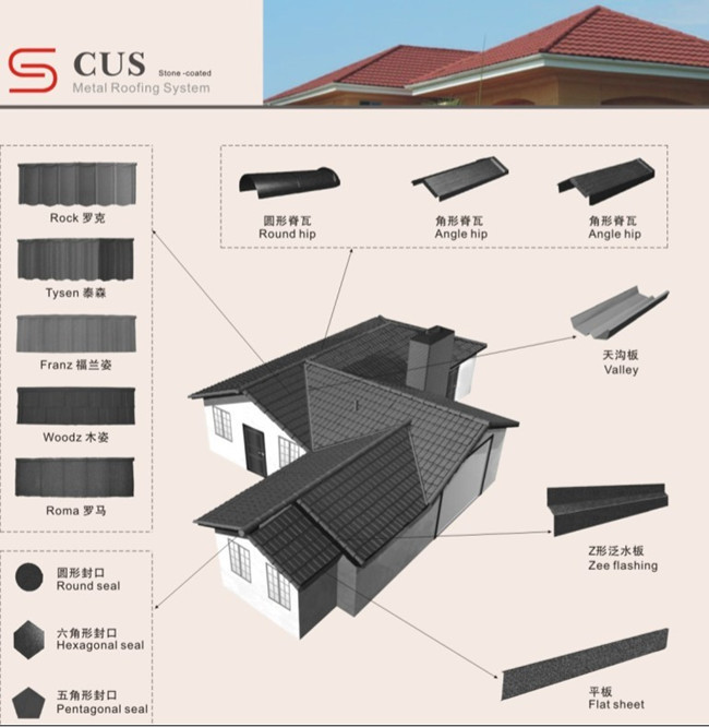 Roof Tiles In Turkey Roof Tiles Building Material Price