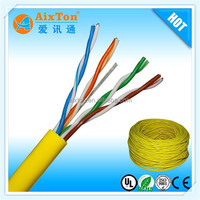High quality new PVC Jacket armored cat5e ethernet cable coiled