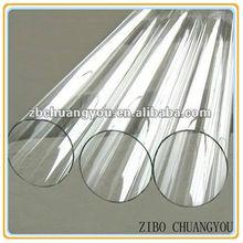 boro glass pipe pyrex usa market solar energy(01-13)