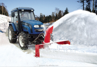 CE Tractor/ATV/UTV mounted snow blower Exported to Russia,Canada,USA,Norway,German