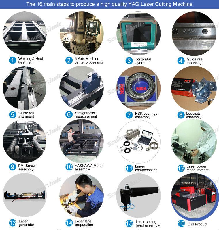 CNC Laser Cutting Machine manufacturing process