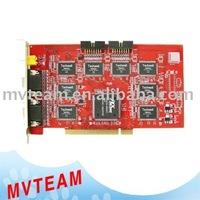 Image Capture Card(MVT-832M9)