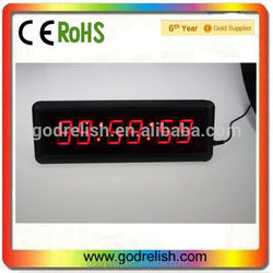 Professional power supply for led lights good quality