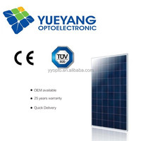 Best solar panels supplier in China provide 250W Poly pv modules