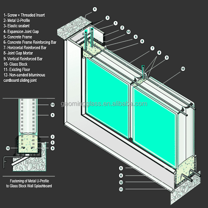 Double U Channel : Double install u channel glass interior partition