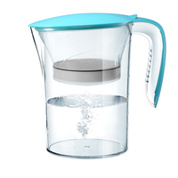 Water pitchers with best filter to clean water