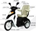 2014 venda quente fda aprovado usado ciclomotores para venda