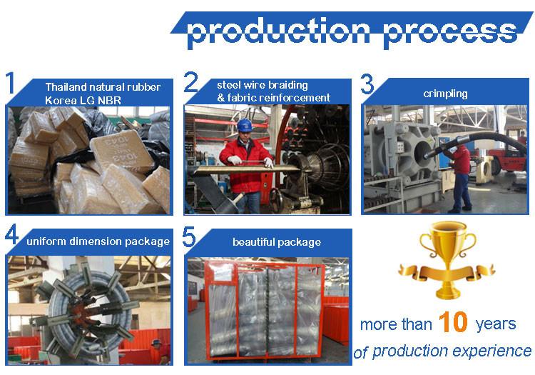 oilfiled-hose-process