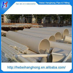 Trade Assurance Supplier flexible joint for pvc pipe