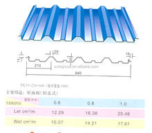 galvanized/glavalume/color coated corrugated sheet metal cheap