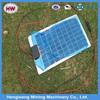2015 NEW hot sale 500 Watt solar panel