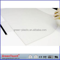 """HOT SALE !46"""" touch foil,multi touch screen,touch screen monitor(plug and play)"""