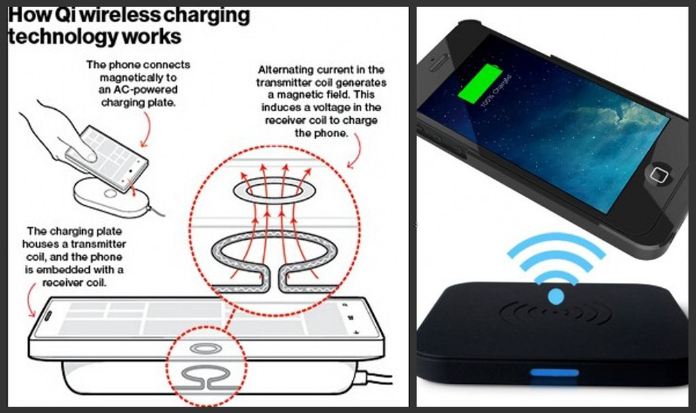 Inductive Charging Coil Induction Charger Coils qi