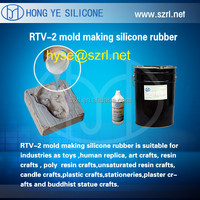 high cost effective prices liquid silicone RTV for silicone rubber