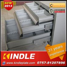 Kindle 17-Drawers,4 Casters Stable Steel Garage Tool Cabinet dog grooming tool box