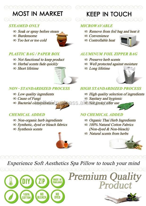 Organic Thai Herbal Spa Massage Compress Ball 250g ...