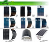 2015 four types cheap solar panel with ISO, TUV, UL, CE,CSA