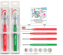 Travel or home, Future technology Toothbrush