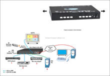 HDMI Quad Screen Splitter-Multiviewer