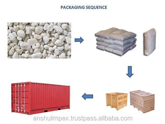 Pebbles Packaging sequence.jpg