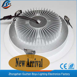 new styleled light panel manufacturers