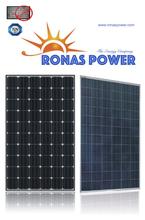 100W Mono and Poly Solar Panel