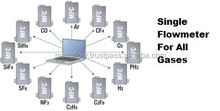 Low Cost Mass Flow Controllers For Multiple Gases -0 to 500 scc/min