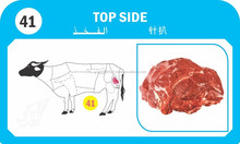 Indian Buffalo/Beef TOP SIDE Meat