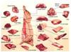 Halal Beef - Eye Round IW/Vac