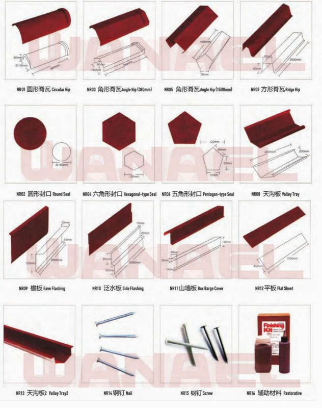 Stone Coated Roof Tile Accessories Box Barge Cover Roof