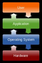 crm خدمات البرمجيات عبر الإنترنت في الهند