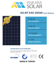 High efficiency 250W Poly Solar Panel - Made in Turkey - CE/IEC/TUV/ISO Certificate