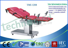 TMI-1208 GYNECOLOGY AND OBSTETRICS MEDICAL DEVICES A