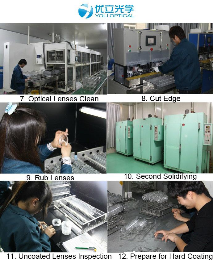 optical lenses manufacturers